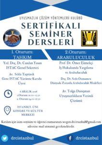 IDR ISTAC Afis